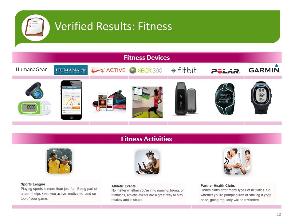 Verified Results: Fitness