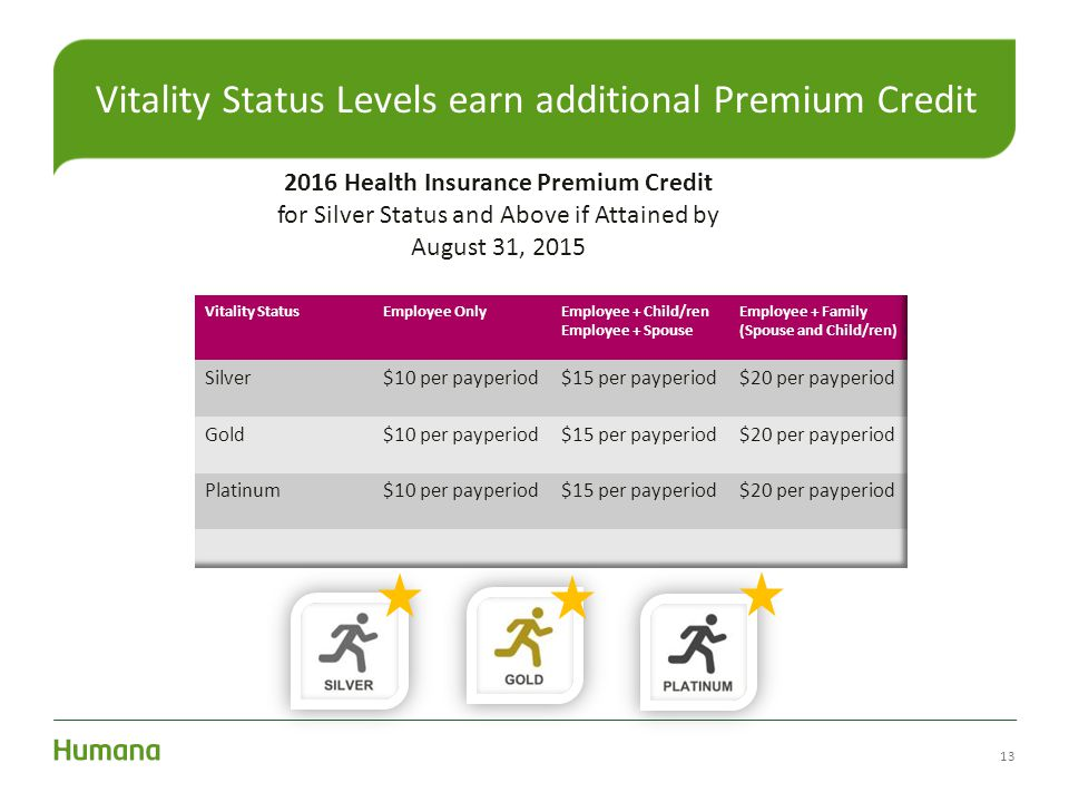 Vitality Status Levels earn additional Premium Credit