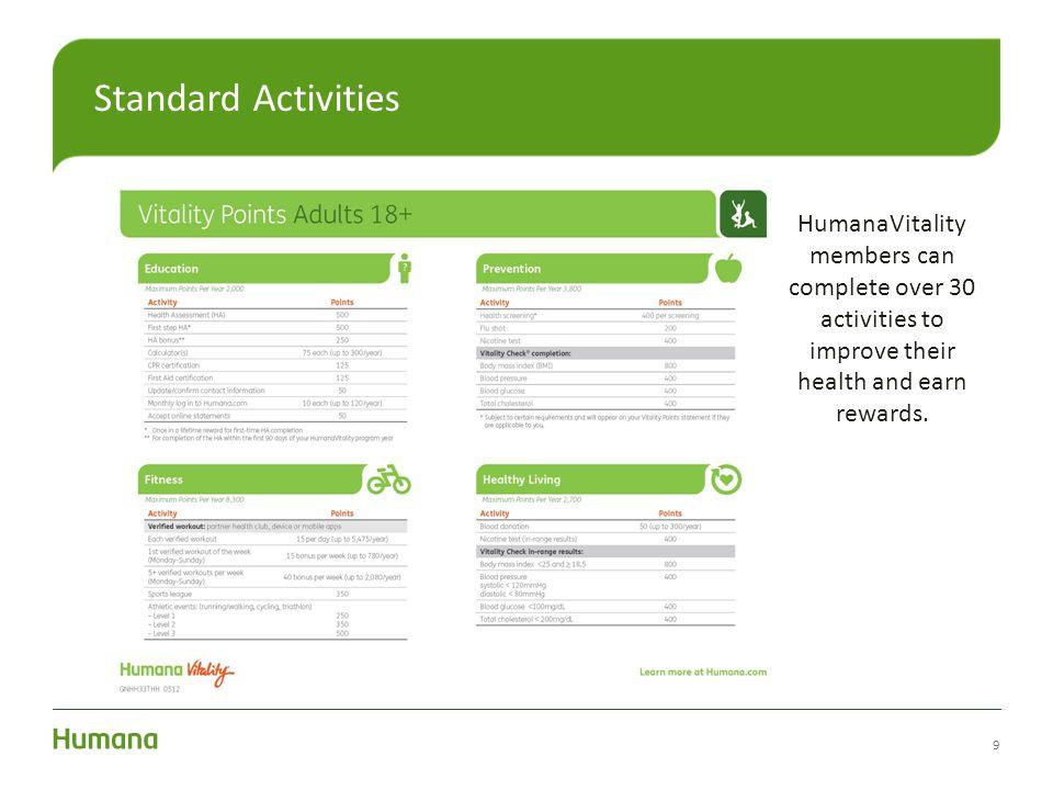 Standard Activities
