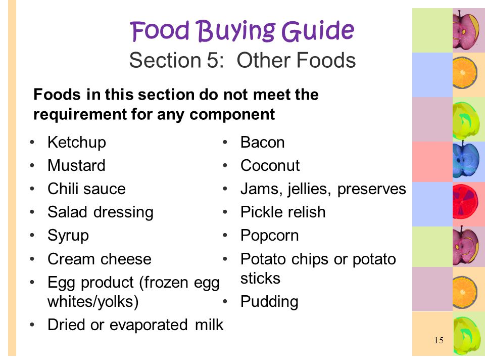 Food Buying Guide Section 5: Other Foods