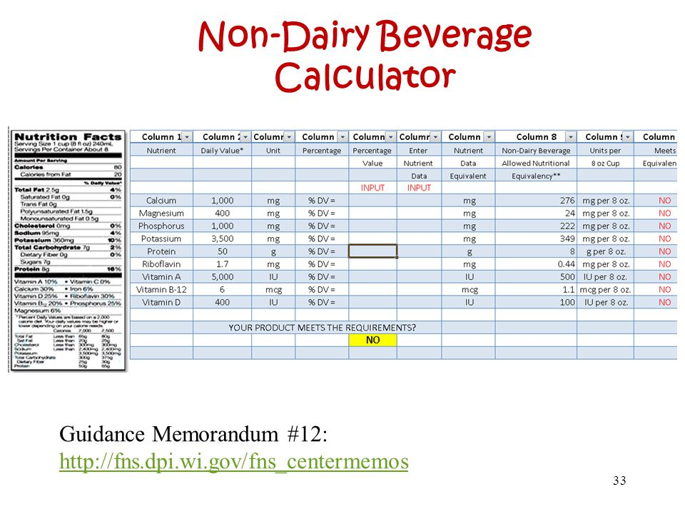 Non-Dairy Beverage Calculator