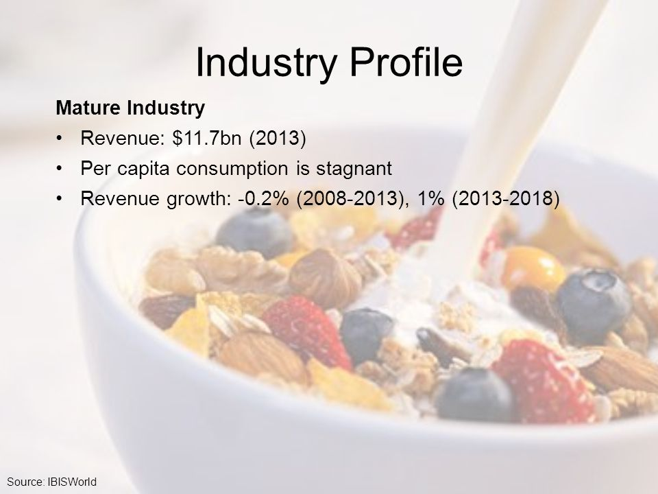 Industry Profile Mature Industry Revenue: $11.7bn (2013)
