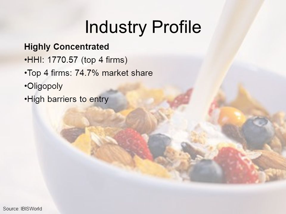 Industry Profile Highly Concentrated HHI: 1770.57 (top 4 firms)