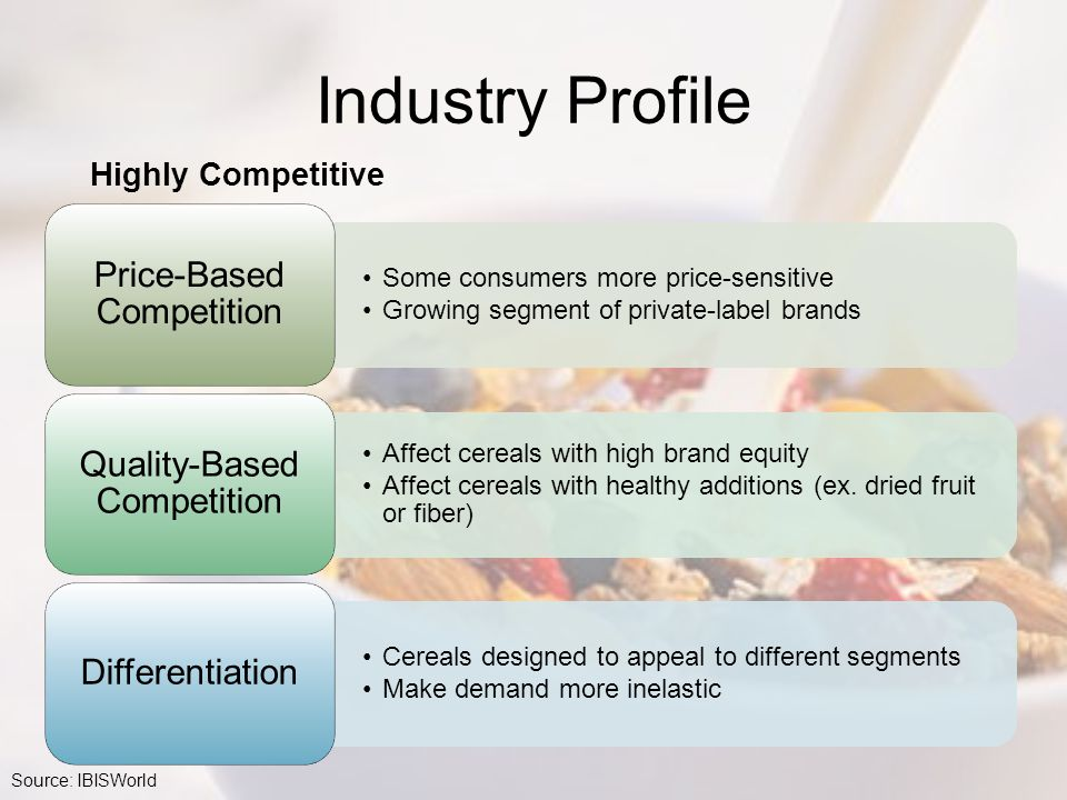 Industry Profile Price-Based Competition Quality-Based Competition