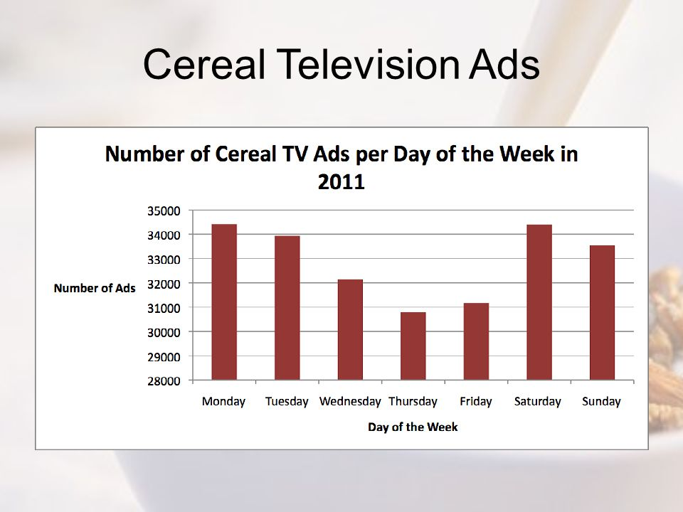 Cereal Television Ads
