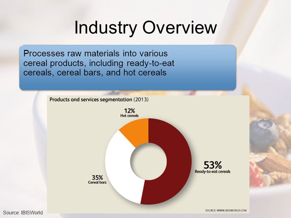 Industry Overview Processes raw materials into various cereal products, including ready-to-eat cereals, cereal bars, and hot cereals.