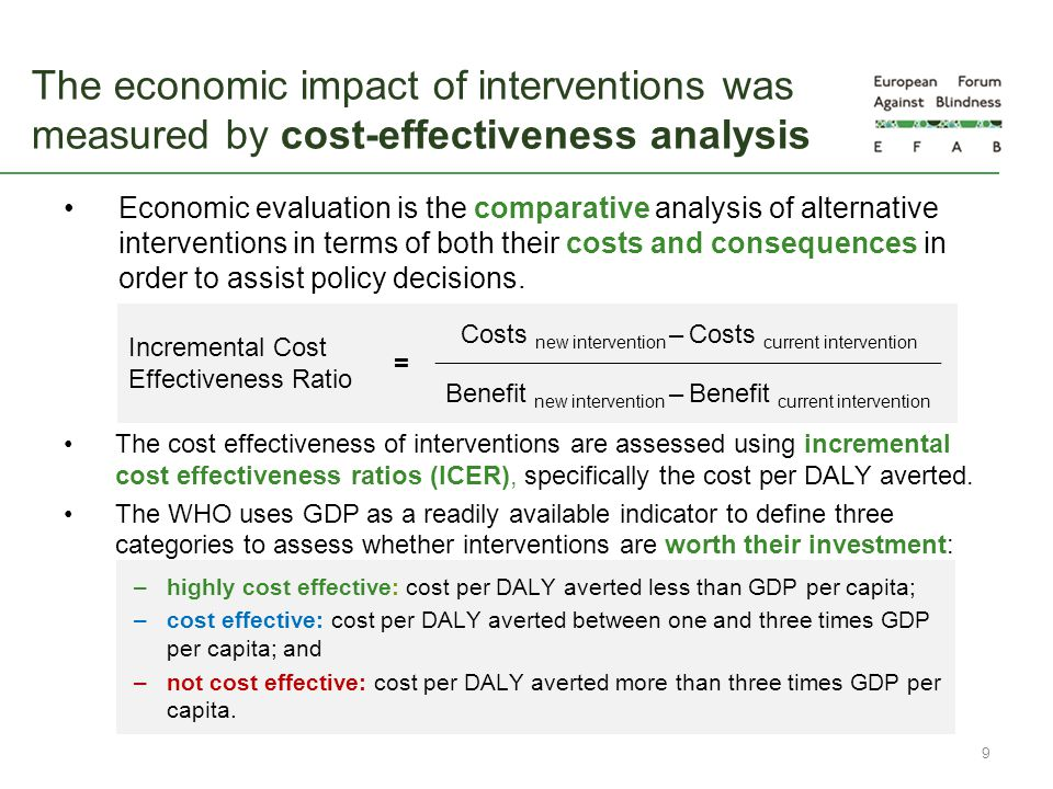 The economic impact of interventions was measured by cost-effectiveness analysis