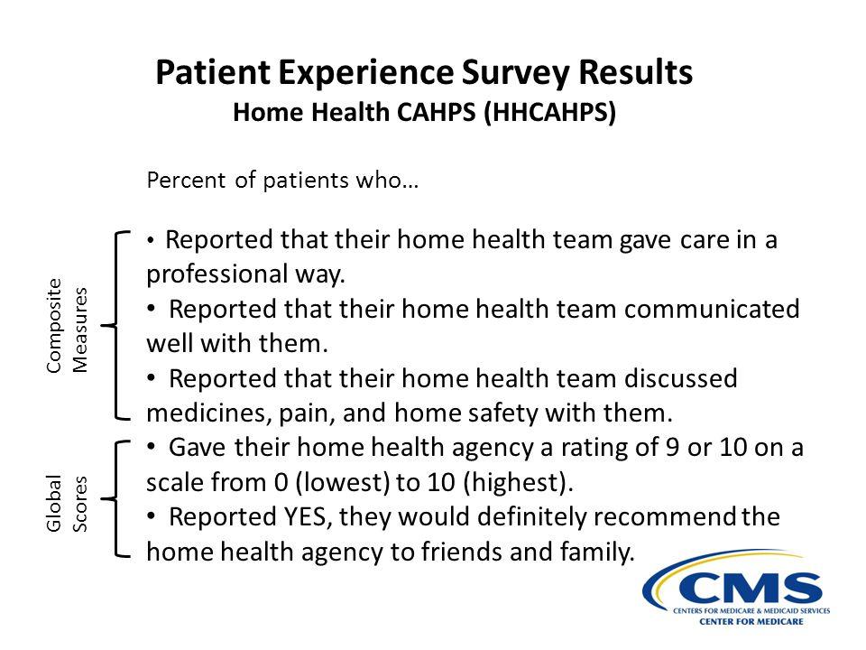 Patient Experience Survey Results Home Health CAHPS (HHCAHPS)