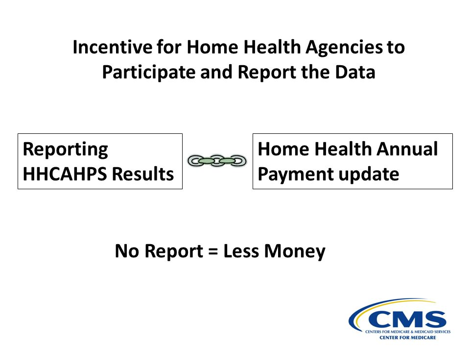 Incentive for Home Health Agencies to Participate and Report the Data