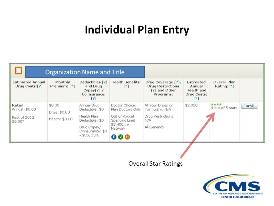 Individual Plan Entry Overall Star Ratings