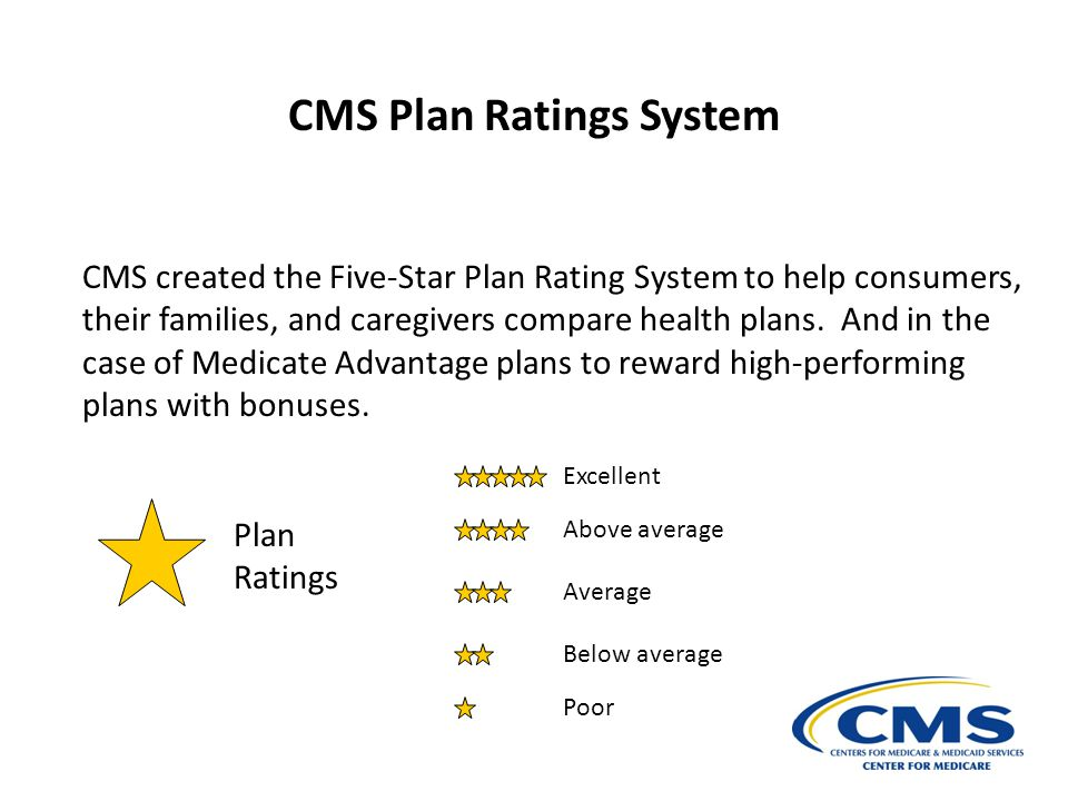 CMS Plan Ratings System