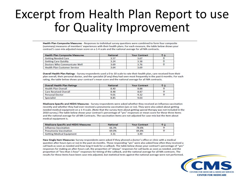 Excerpt from Health Plan Report to use for Quality Improvement
