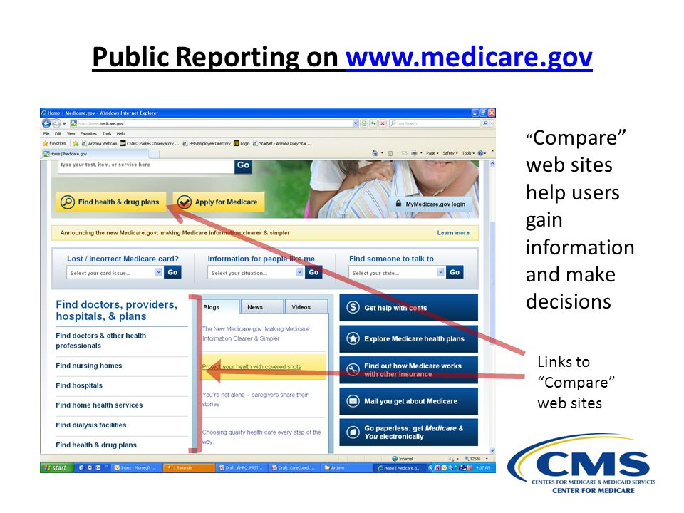 Public Reporting on www.medicare.gov