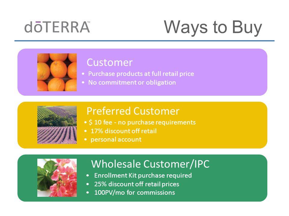 Ways to Buy Customer Preferred Customer Wholesale Customer/IPC
