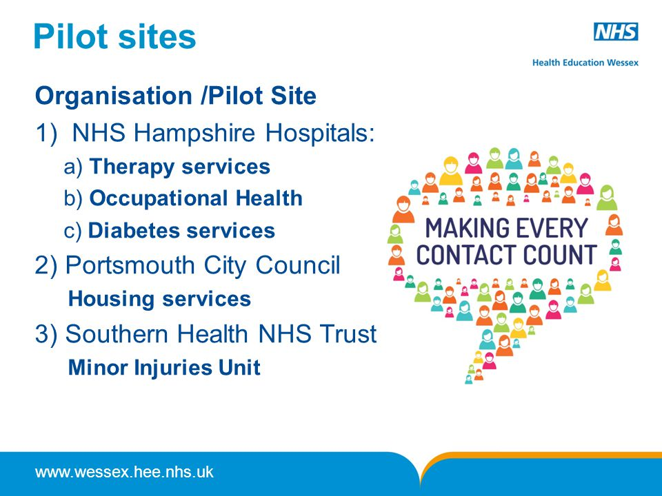 Pilot sites Organisation /Pilot Site NHS Hampshire Hospitals: