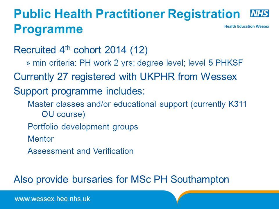 Public Health Practitioner Registration Programme