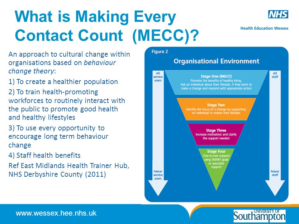 What is Making Every Contact Count (MECC)