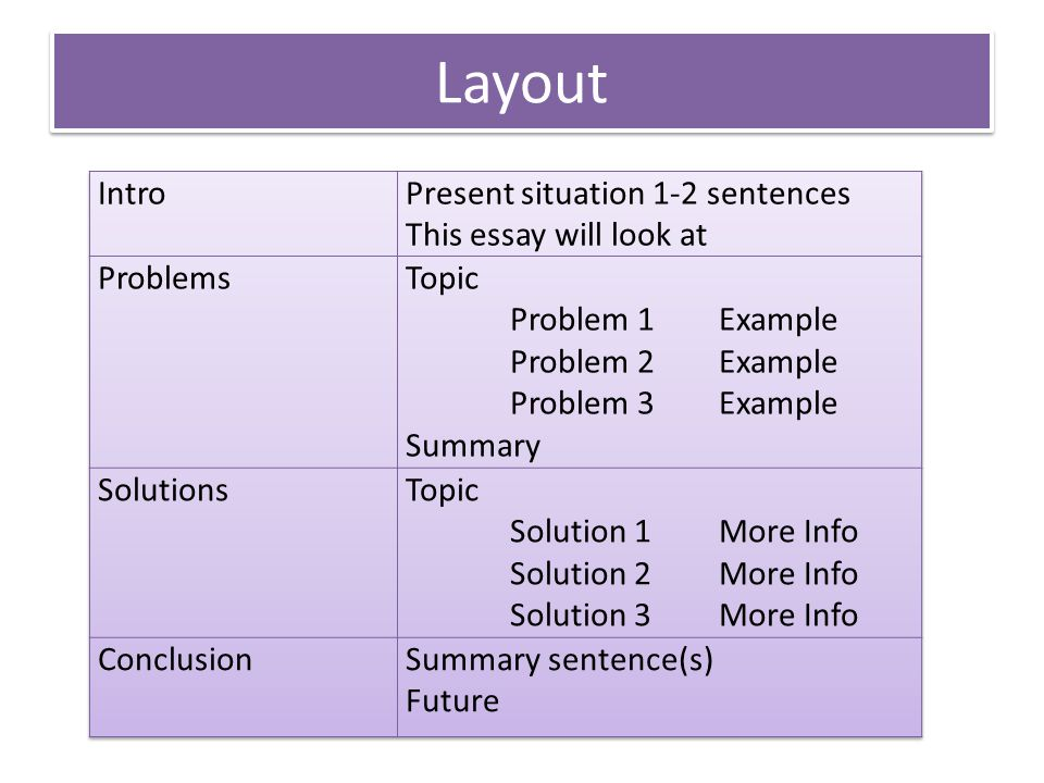 Layout Intro Present situation 1-2 sentences This essay will look at