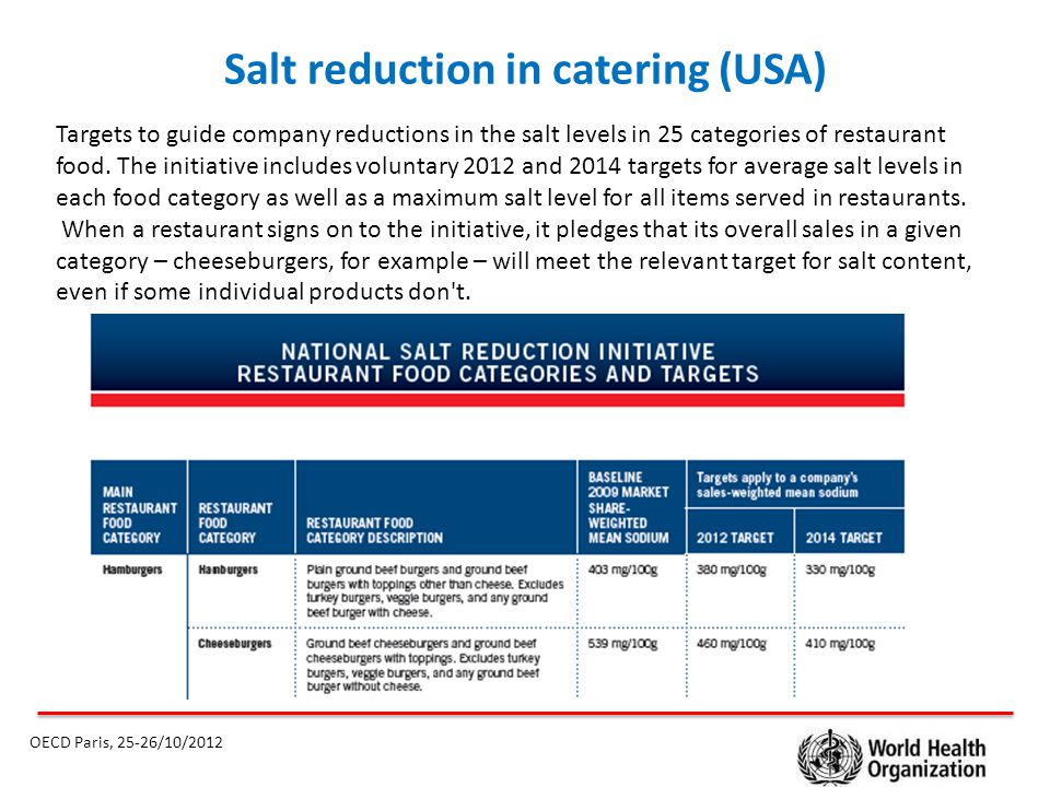 Salt reduction in catering (USA)