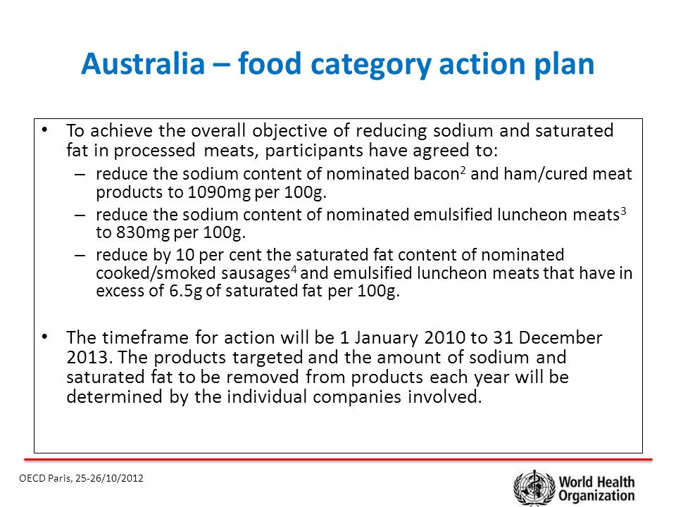 Australia – food category action plan