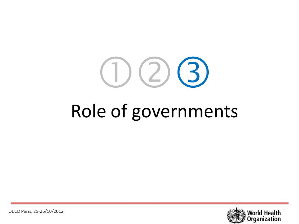  Role of governments