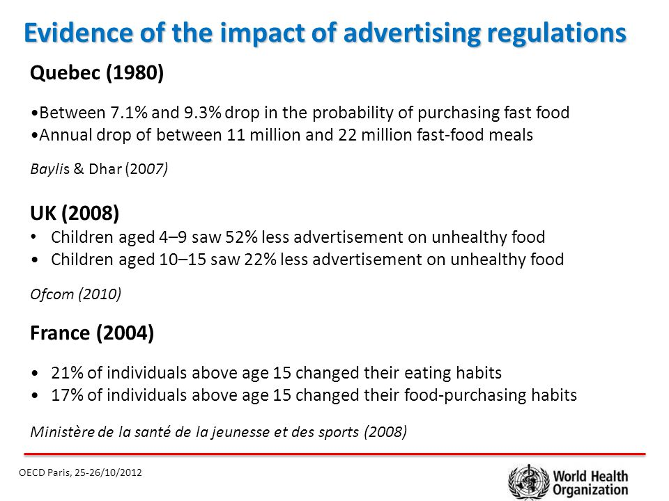 Evidence of the impact of advertising regulations