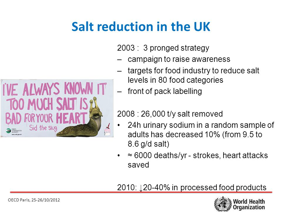 Salt reduction in the UK
