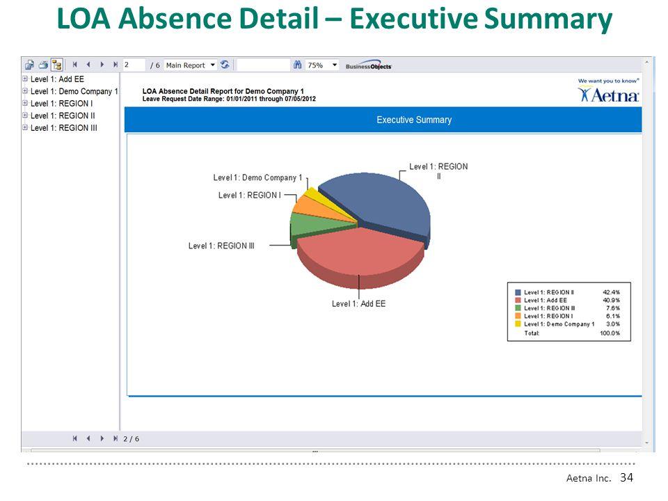 LOA Absence Detail – Executive Summary