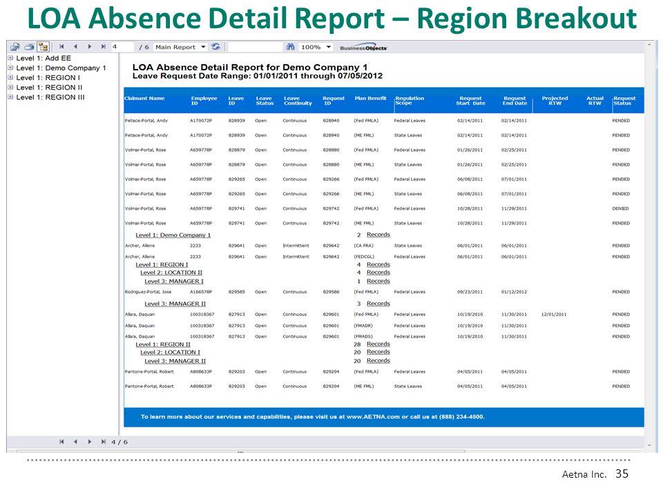 LOA Absence Detail Report – Region Breakout