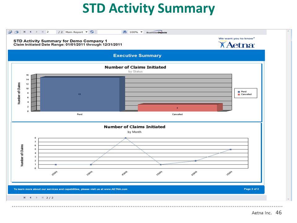 STD Activity Summary