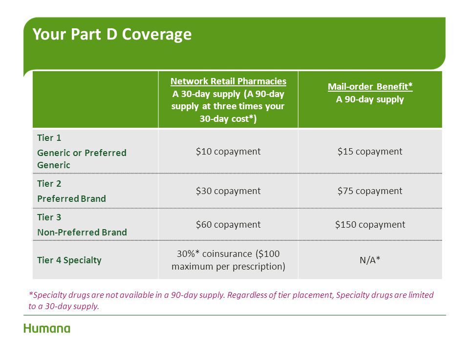 Your Part D Coverage Network Retail Pharmacies