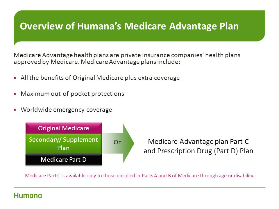 Overview of Humana's Medicare Advantage Plan