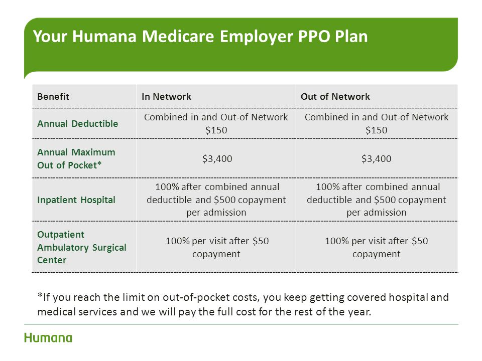 Your Humana Medicare Employer PPO Plan