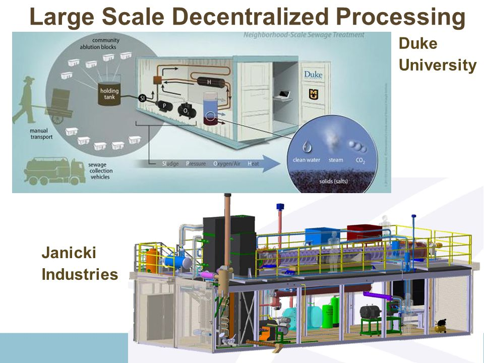 Large Scale Decentralized Processing