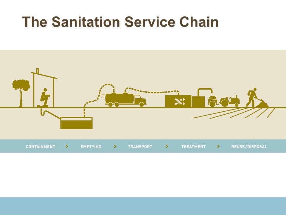 The Sanitation Service Chain