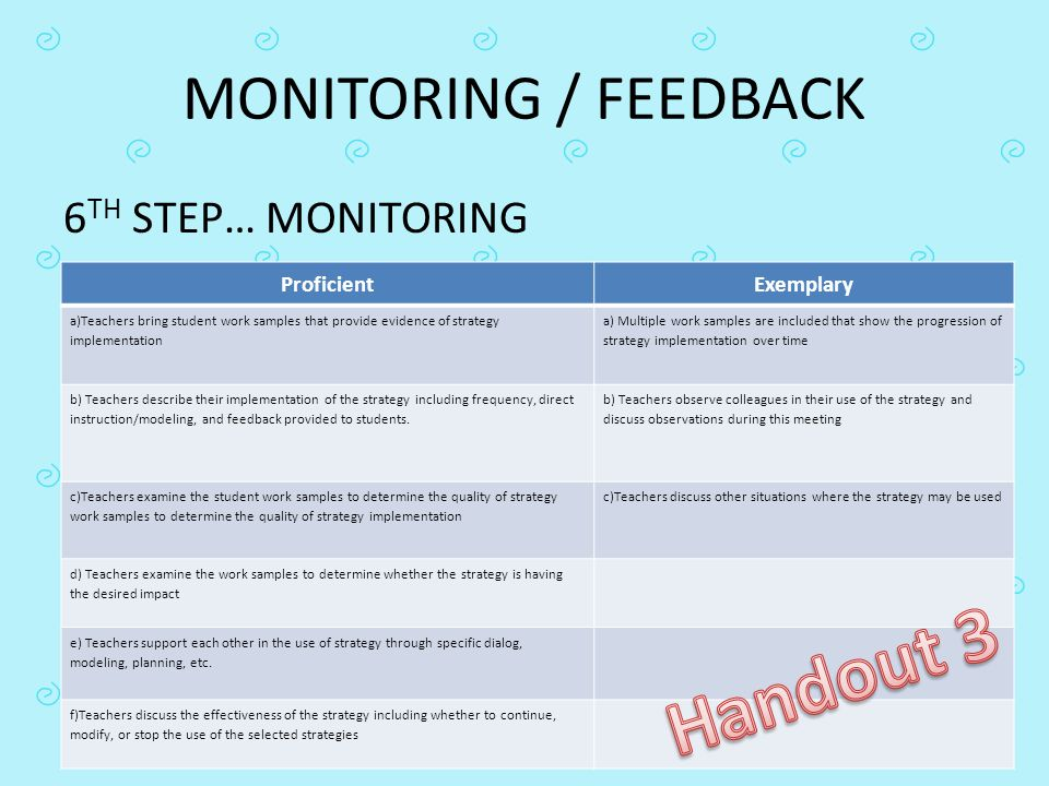 Handout 3 MONITORING / FEEDBACK 6TH STEP… MONITORING Proficient