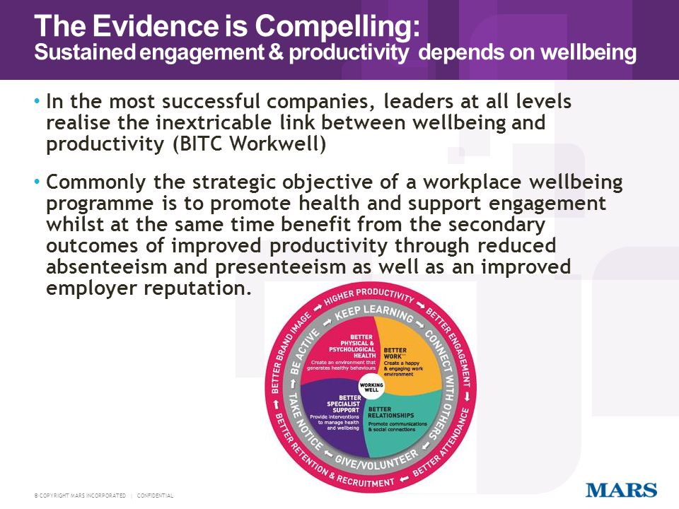 The Evidence is Compelling: Sustained engagement & productivity depends on wellbeing