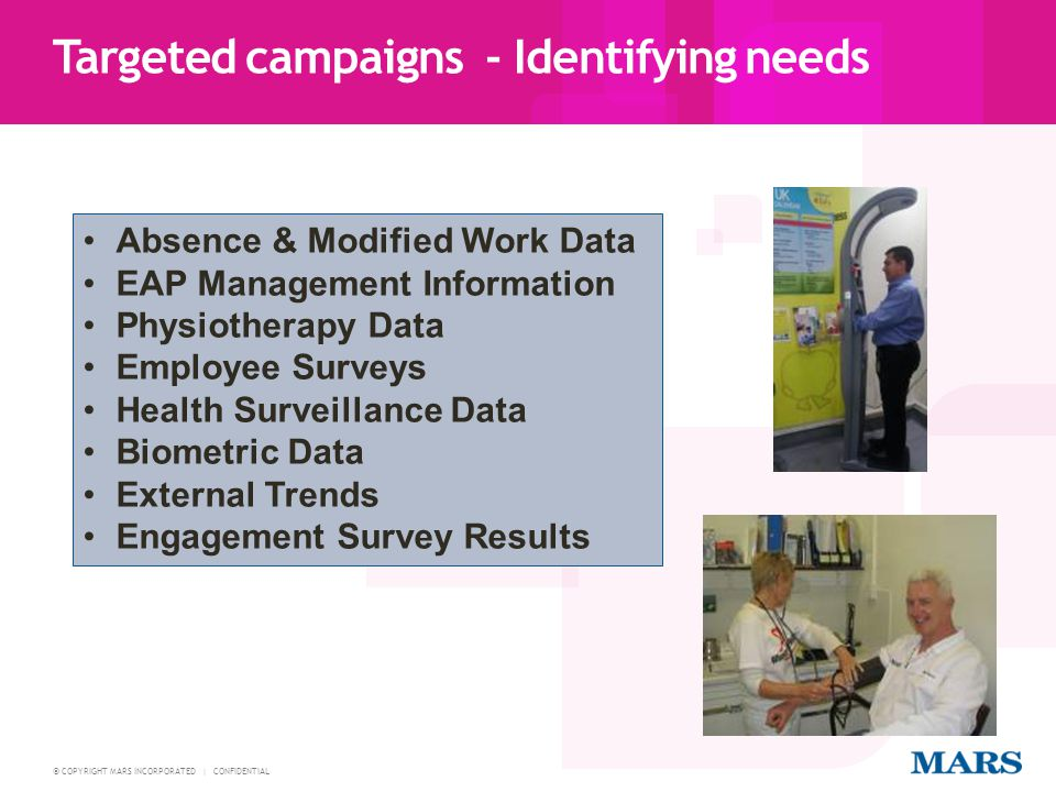Targeted campaigns - Identifying needs