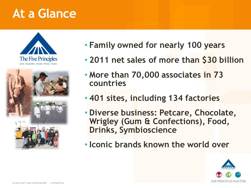 At a Glance Family owned for nearly 100 years