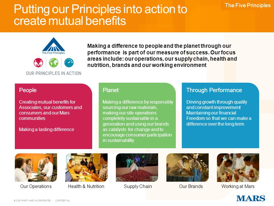 Putting our Principles into action to create mutual benefits