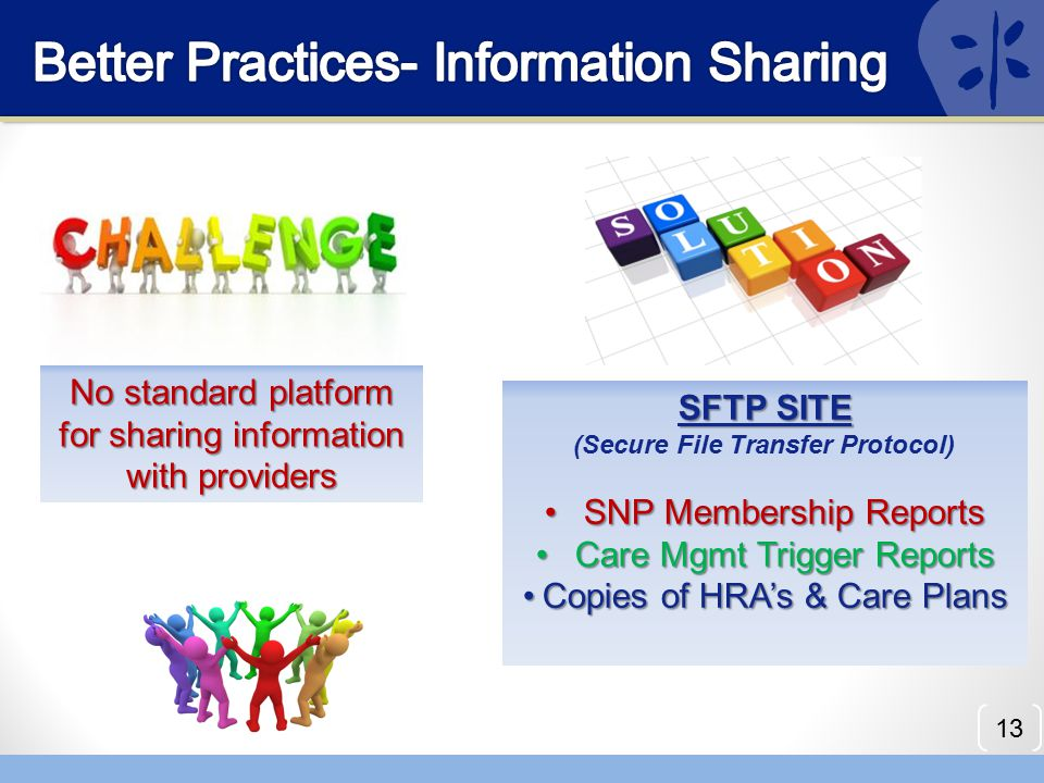 Better Practices- Information Sharing