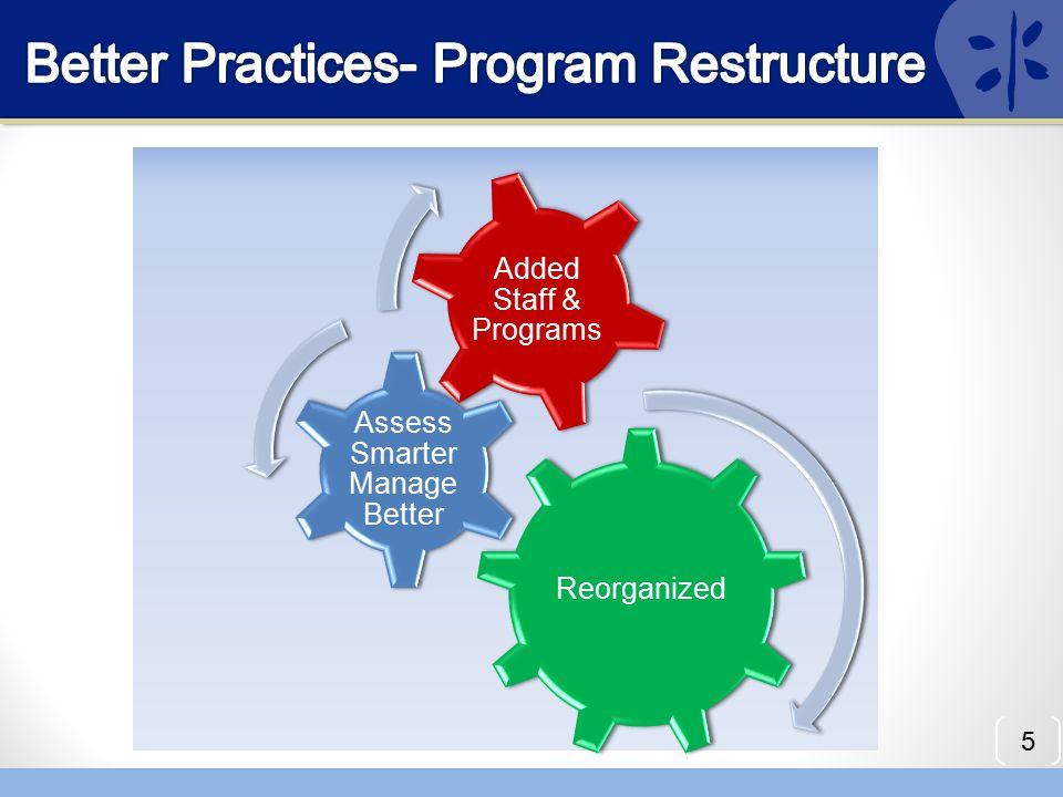 Better Practices- Program Restructure