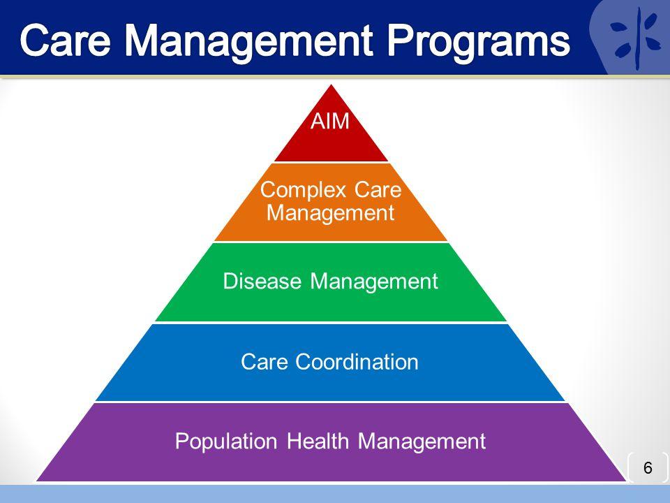Care Management Programs