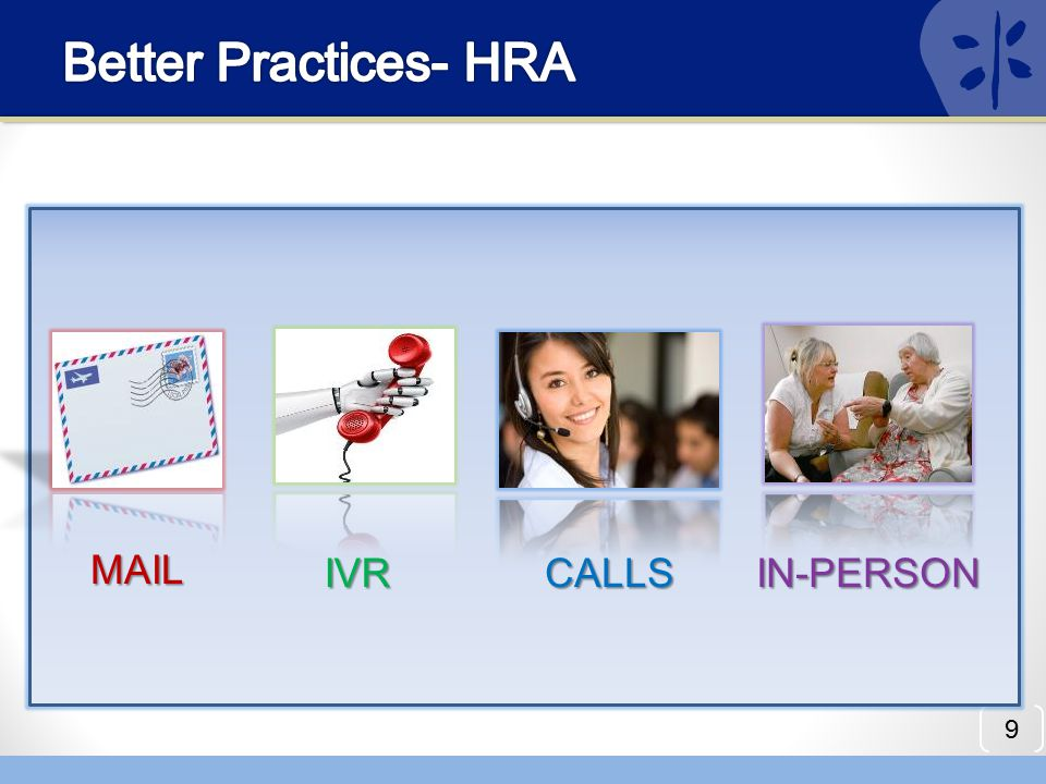 Better Practices- HRA MAIL IVR CALLS IN-PERSON