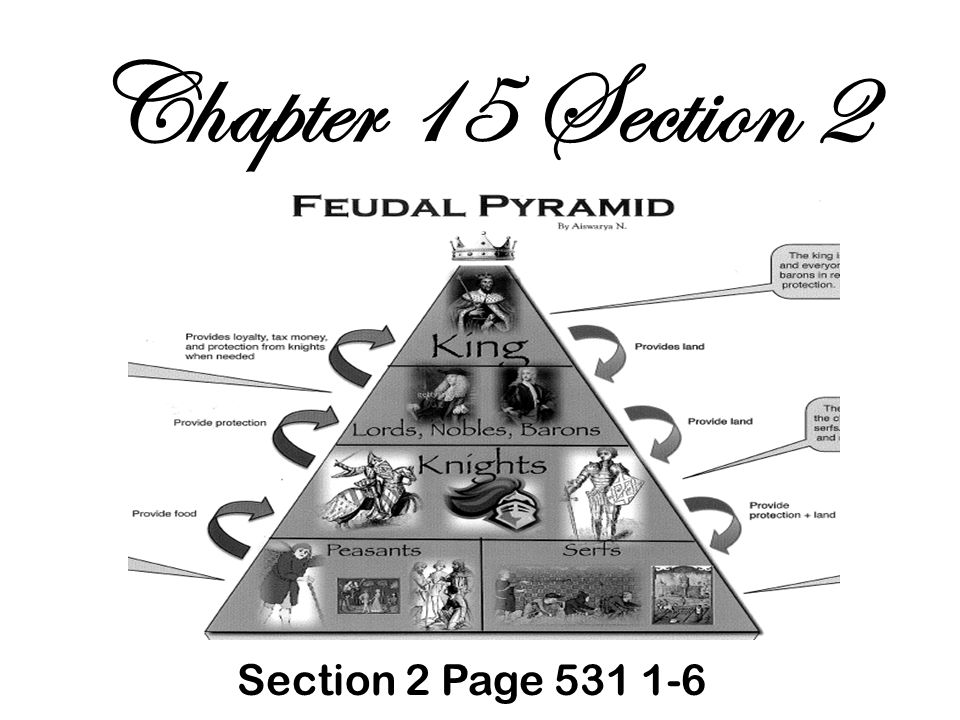 Chapter 15 Section 2 Section 2 Page 531 1-6