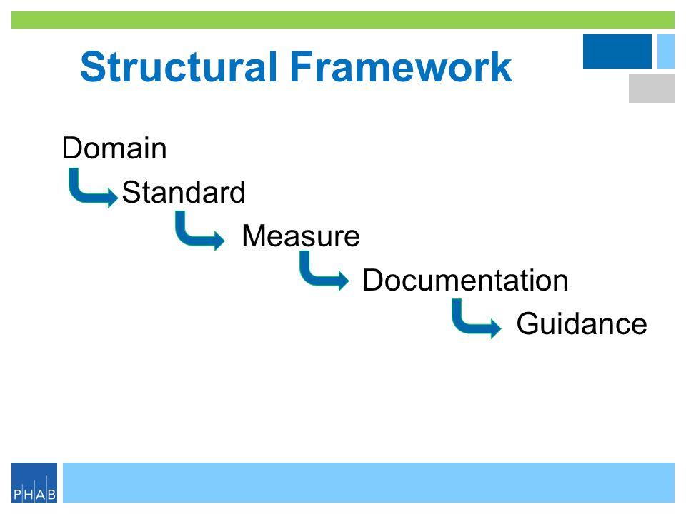 Structural Framework Domain Standard Measure Documentation Guidance