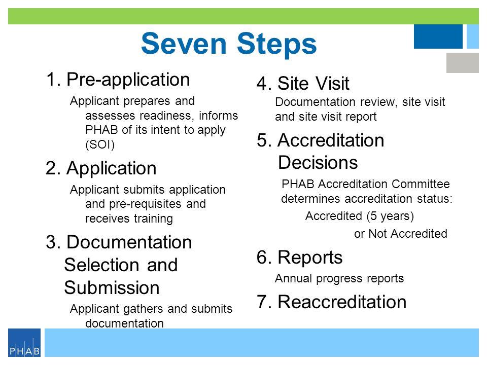 Seven Steps 1. Pre-application 4. Site Visit