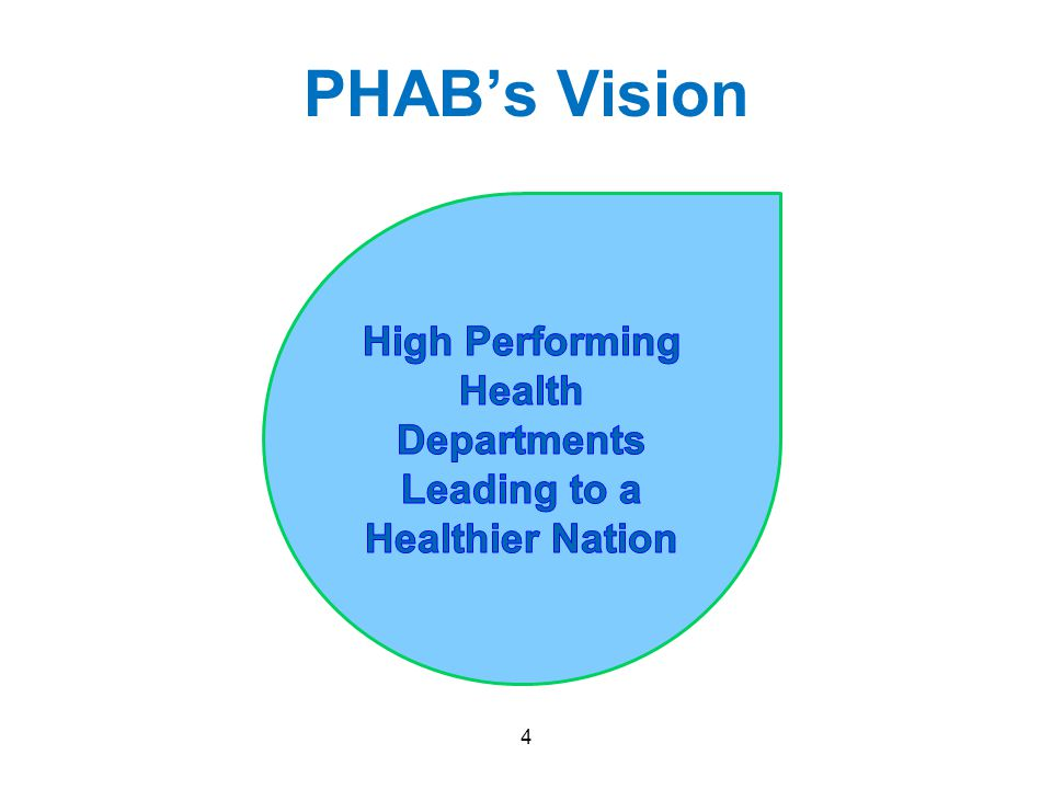 High Performing Health Departments Leading to a Healthier Nation