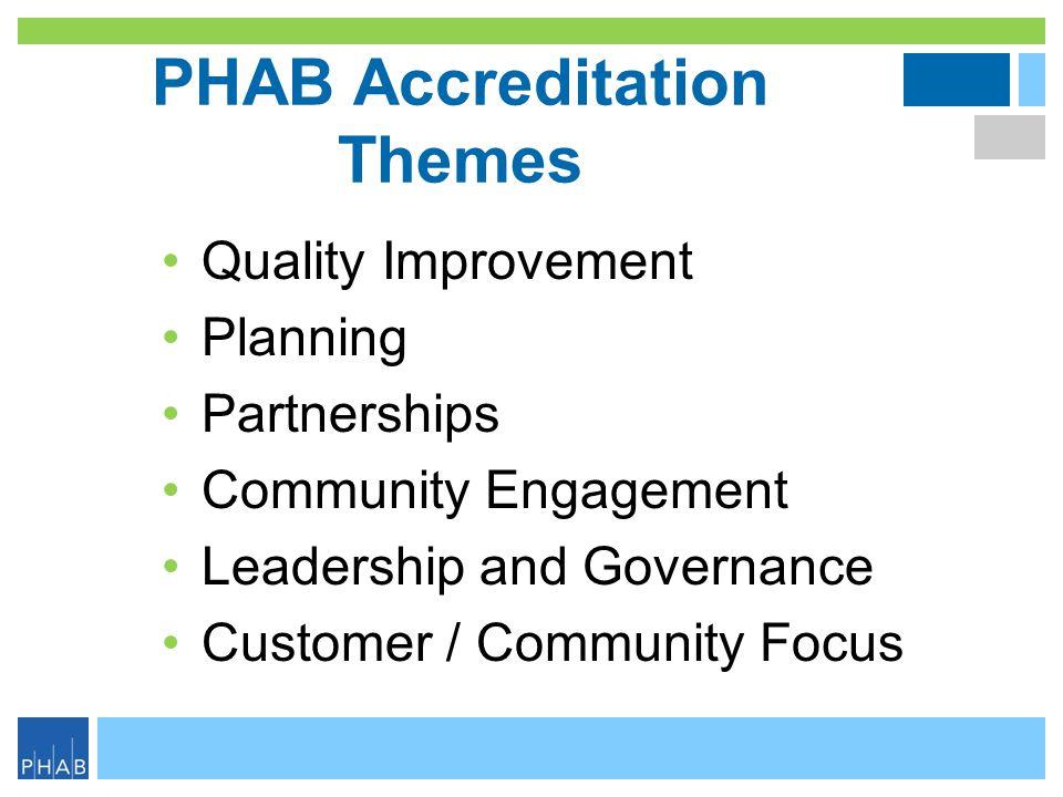 PHAB Accreditation Themes
