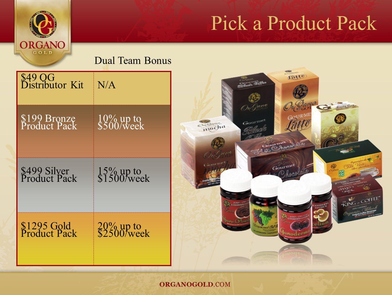 Pick a Product Pack Dual Team Bonus $49 OG Distributor Kit N/A
